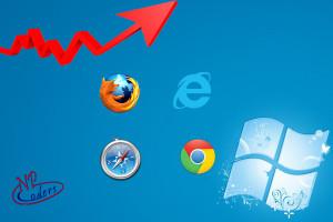 Increase Internet Browsing Speed